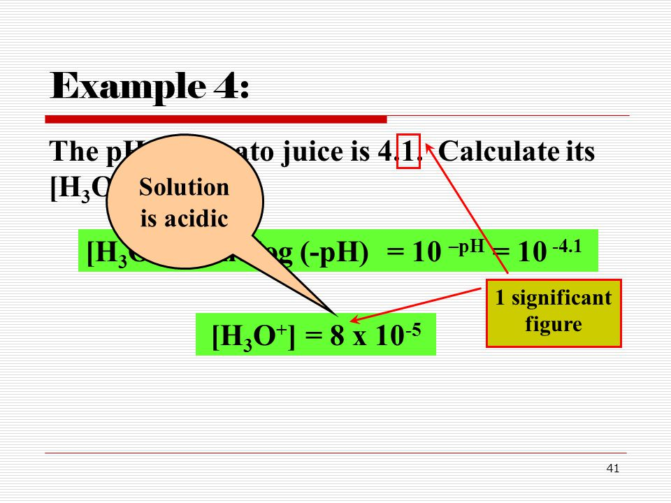 Example 4: The pH of tomato juice is 4.1. Calculate its [H3O+].